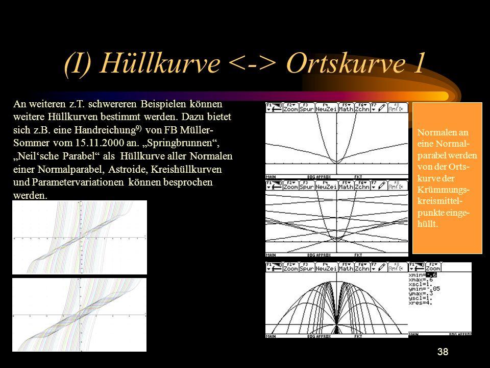 38 (I) Hüllkurve Ortskurve 1 An weiteren z.T. schwereren Beispielen können weitere Hüllkurven bestimmt werden. Dazu bietet sich z.B. eine Handreichung