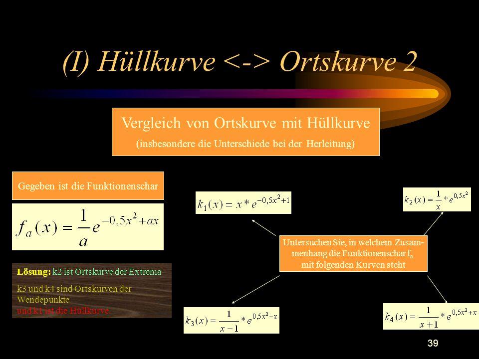 39 (I) Hüllkurve Ortskurve 2 Vergleich von Ortskurve mit Hüllkurve (insbesondere die Unterschiede bei der Herleitung) Gegeben ist die Funktionenschar Untersuchen Sie, in welchem Zusam- menhang die Funktionenschar f a mit folgenden Kurven steht Lösung: k2 ist Ortskurve der Extrema k3 und k4 sind Ortskurven der Wendepunkte und k1 ist die Hüllkurve.