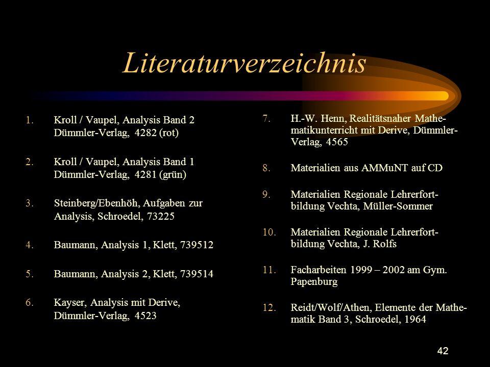 42 Literaturverzeichnis 1.Kroll / Vaupel, Analysis Band 2 Dümmler-Verlag, 4282 (rot) 2.Kroll / Vaupel, Analysis Band 1 Dümmler-Verlag, 4281 (grün) 3.S