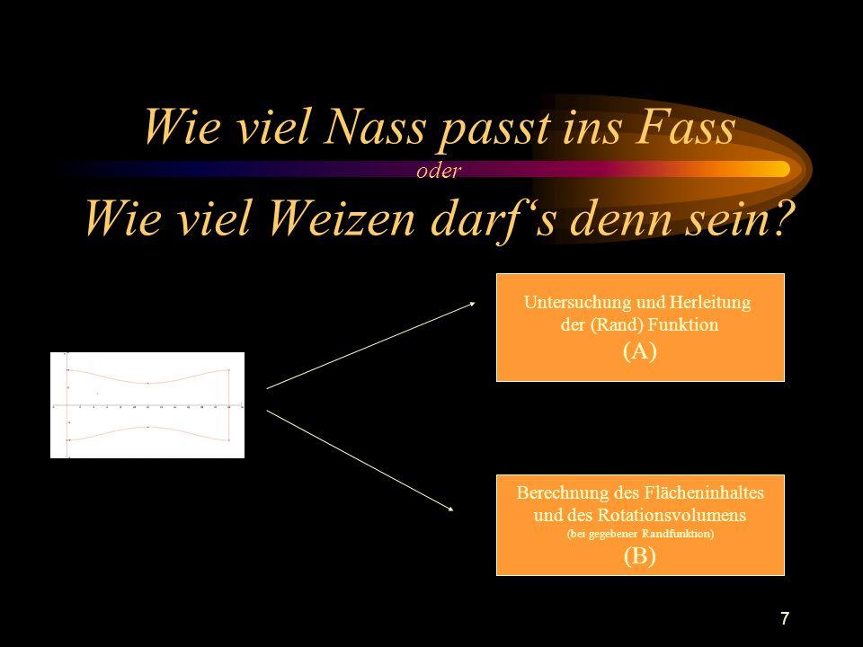 7 Wie viel Nass passt ins Fass oder Wie viel Weizen darfs denn sein? Untersuchung und Herleitung der (Rand) Funktion (A) Berechnung des Flächeninhalte