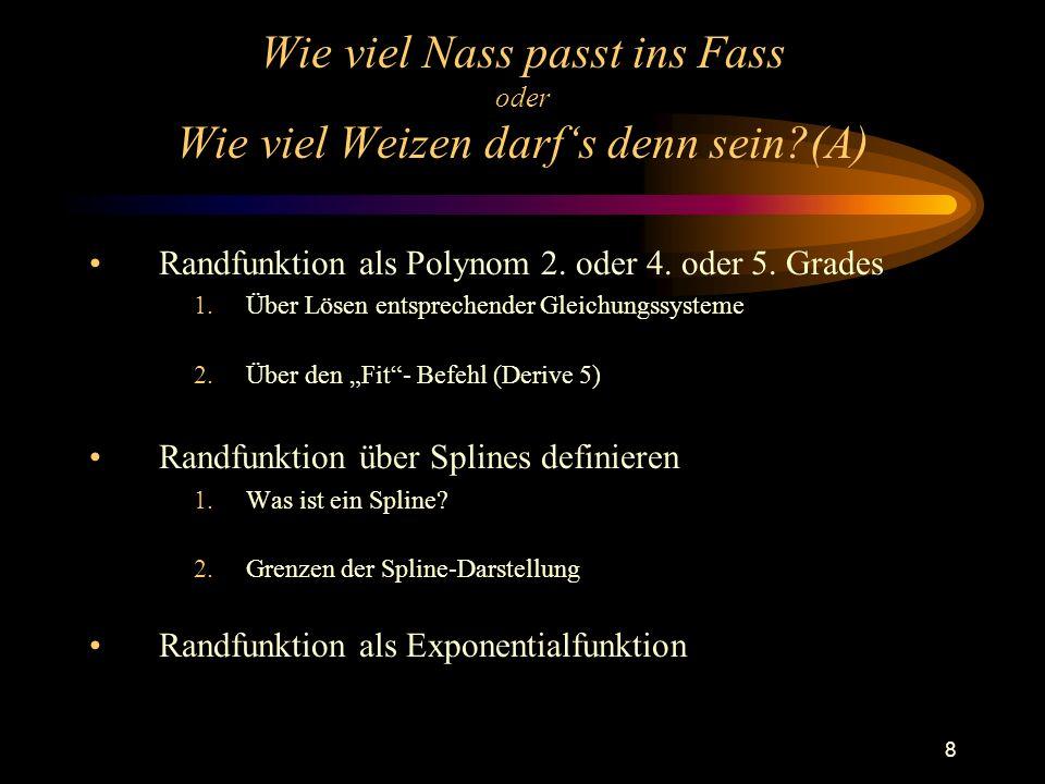 8 Wie viel Nass passt ins Fass oder Wie viel Weizen darfs denn sein?(A) Randfunktion als Polynom 2.