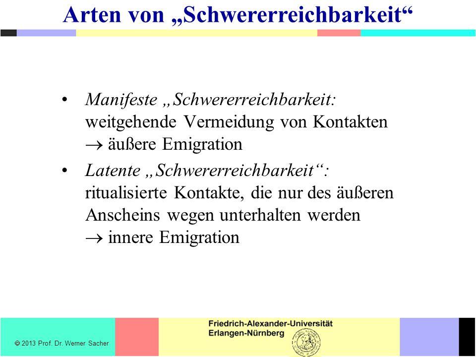 Manifeste Schwererreichbarkeit: weitgehende Vermeidung von Kontakten äußere Emigration Latente Schwererreichbarkeit: ritualisierte Kontakte, die nur des äußeren Anscheins wegen unterhalten werden innere Emigration 2013 Prof.
