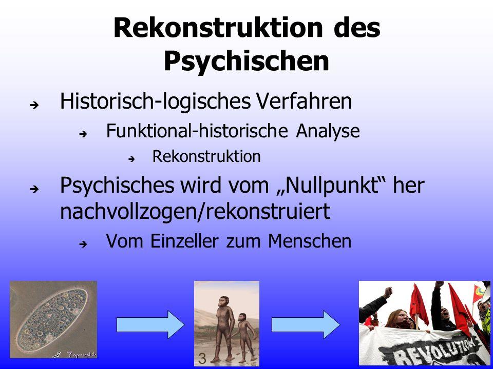Rekonstruktion des Psychischen Historisch-logisches Verfahren Funktional-historische Analyse Rekonstruktion Psychisches wird vom Nullpunkt her nachvol