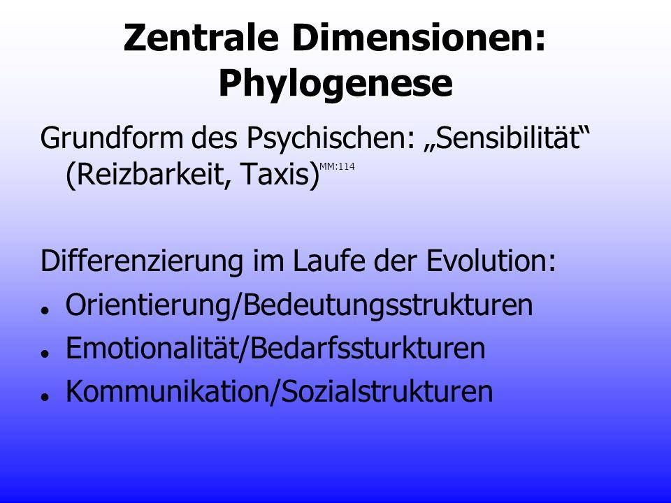 Zentrale Dimensionen: Phylogenese Grundform des Psychischen: Sensibilität (Reizbarkeit, Taxis) MM:114 Differenzierung im Laufe der Evolution: Orientie