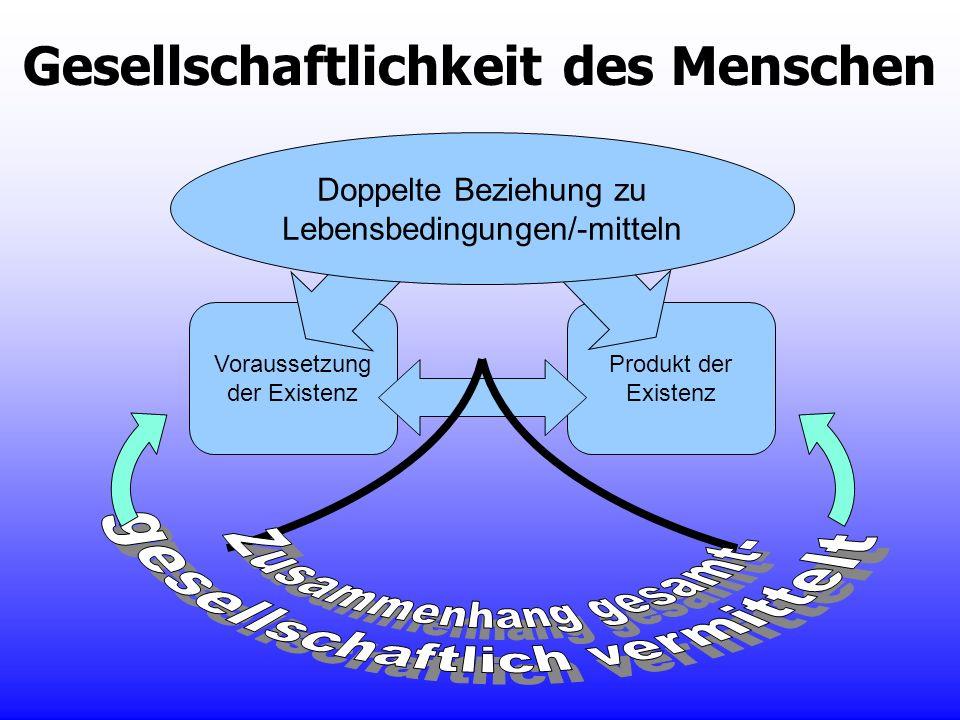 Voraussetzung der Existenz Gesellschaftlichkeit des Menschen Produkt der Existenz Doppelte Beziehung zu Lebensbedingungen/-mitteln