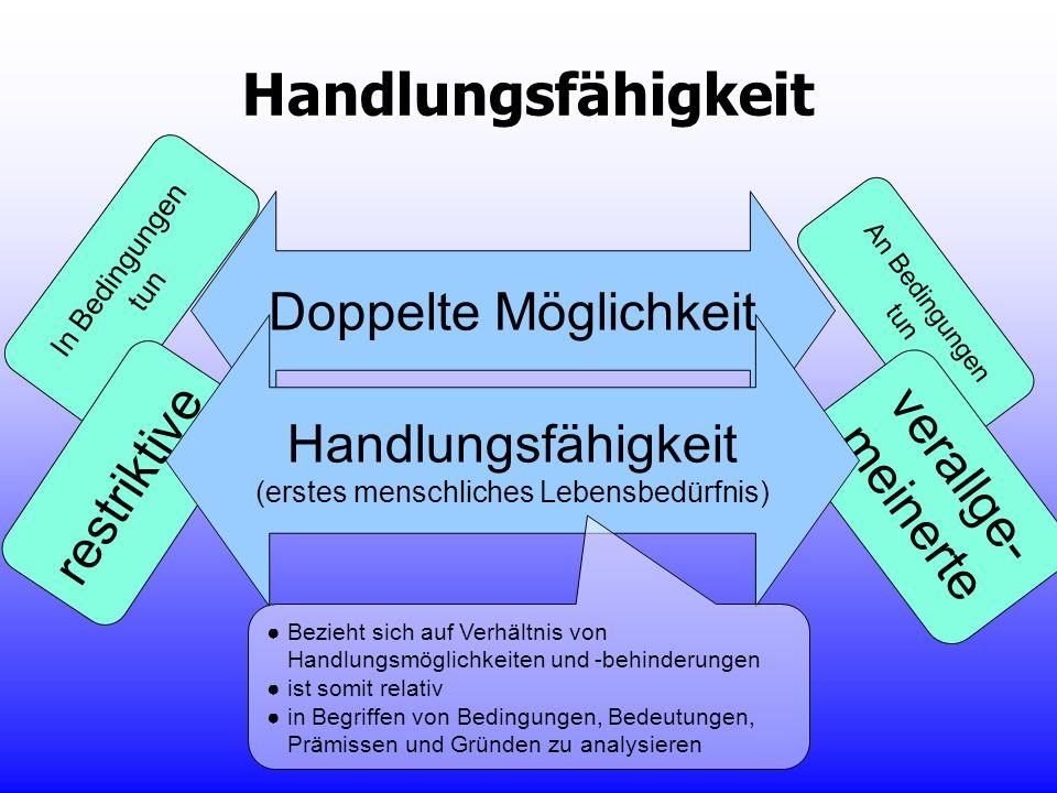 Handlungsfähigkeit In Bedingungen tun An Bedingungen tun verallge- meinerte Doppelte Möglichkeit restriktive Handlungsfähigkeit (erstes menschliches L
