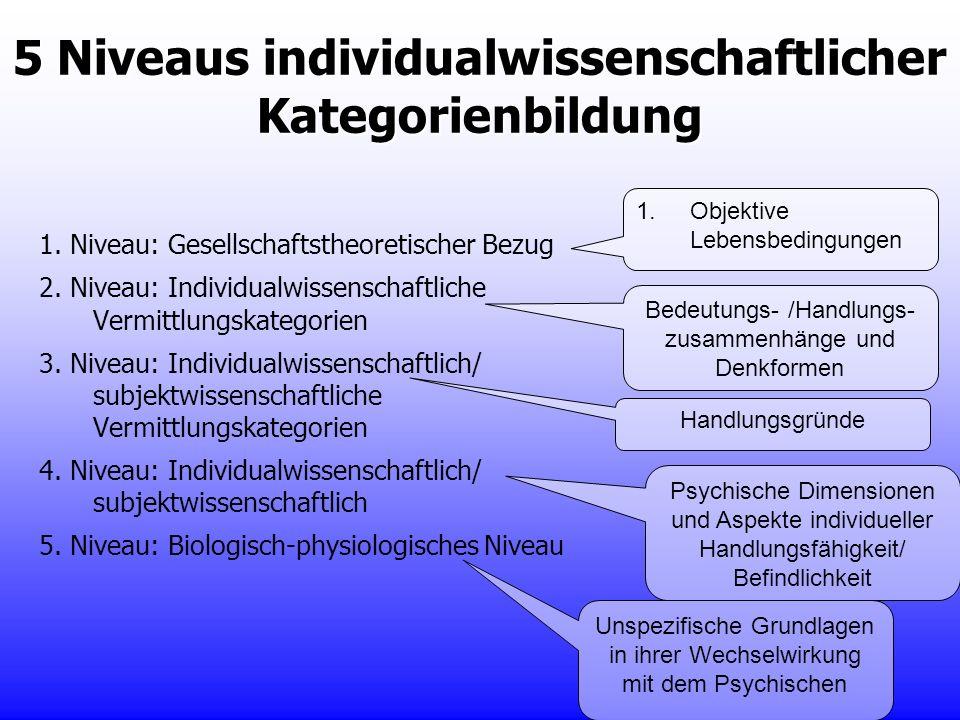 5 Niveaus individualwissenschaftlicher Kategorienbildung 1. Niveau: Gesellschaftstheoretischer Bezug 2. Niveau: Individualwissenschaftliche Vermittlun