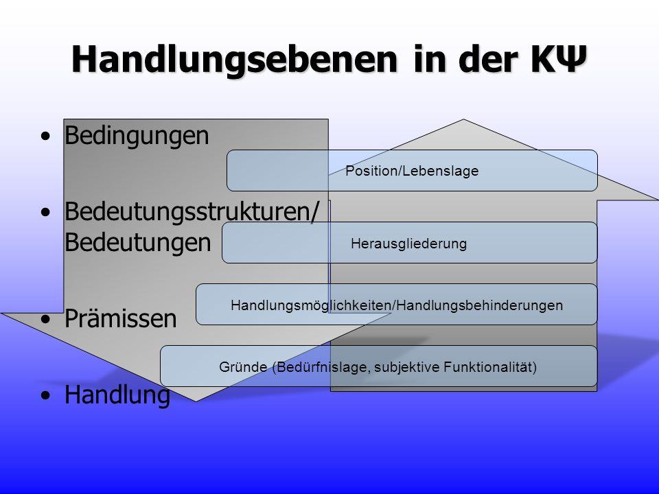 Bedingungen Bedeutungsstrukturen/ Bedeutungen Prämissen Handlung Herausgliederung Position/Lebenslage Handlungsmöglichkeiten/Handlungsbehinderungen Gr