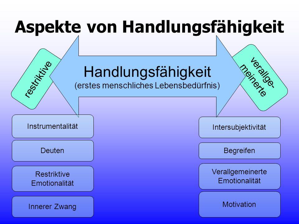 Aspekte von Handlungsfähigkeit verallge- meinerte restriktive Handlungsfähigkeit (erstes menschliches Lebensbedürfnis) Instrumentalität Intersubjektiv
