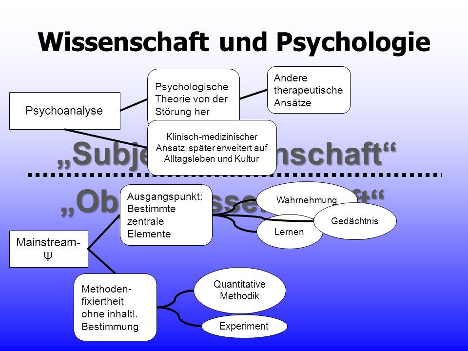 Subjektwissenschaft Objektwissenschaft Wissenschaft und Psychologie Psychologische Theorie von der Störung her Ausgangspunkt: Bestimmte zentrale Eleme