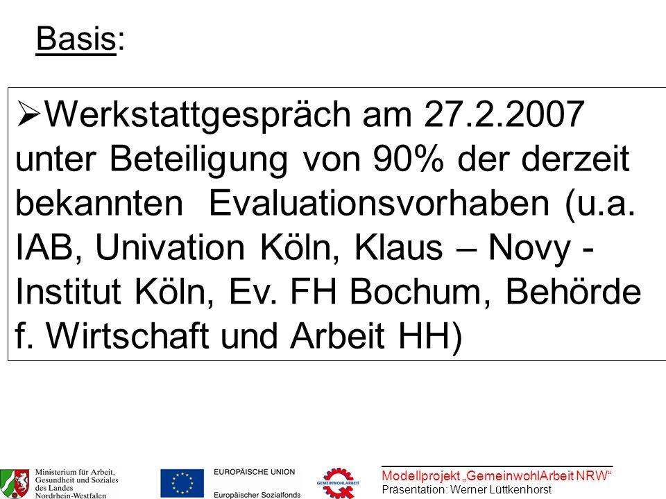 ________________________________ Modellprojekt GemeinwohlArbeit NRW Präsentation: Werner Lüttkenhorst Werkstattgespräch am 27.2.2007 unter Beteiligung