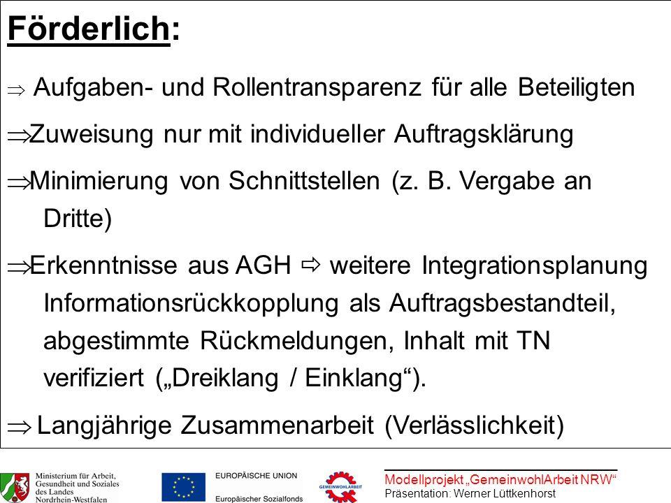 ________________________________ Modellprojekt GemeinwohlArbeit NRW Präsentation: Werner Lüttkenhorst Förderlich: Aufgaben- und Rollentransparenz für