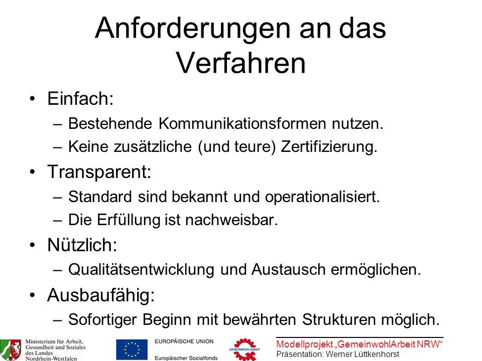 ________________________________ Modellprojekt GemeinwohlArbeit NRW Präsentation: Werner Lüttkenhorst Anforderungen an das Verfahren Einfach: –Bestehe
