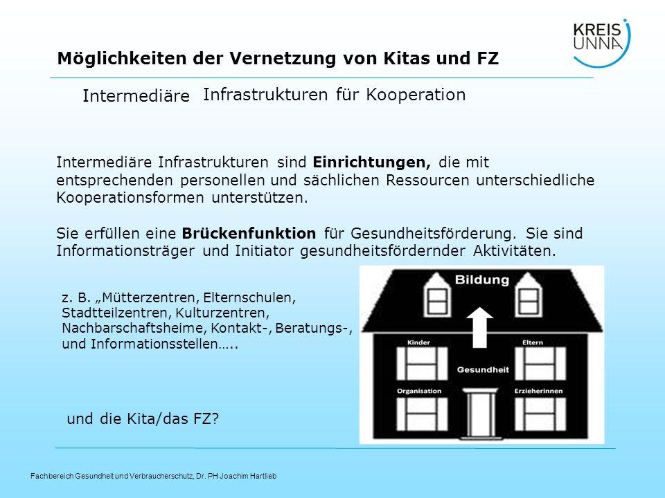 Fachbereich Gesundheit und Verbraucherschutz, Dr. PH Joachim Hartlieb Möglichkeiten der Vernetzung von Kitas und FZ Intermediäre Infrastrukturen sind