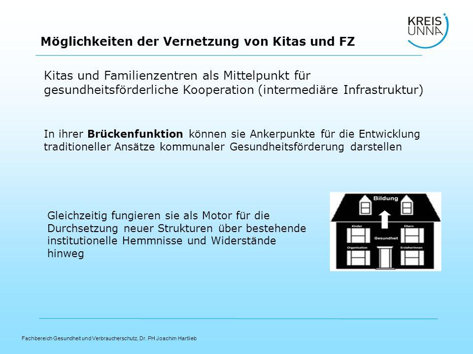 Fachbereich Gesundheit und Verbraucherschutz, Dr. PH Joachim Hartlieb Möglichkeiten der Vernetzung von Kitas und FZ In ihrer Brückenfunktion können si