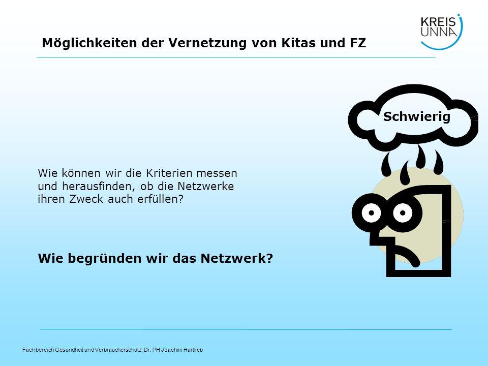 Fachbereich Gesundheit und Verbraucherschutz, Dr. PH Joachim Hartlieb Möglichkeiten der Vernetzung von Kitas und FZ Schwierig Wie können wir die Krite