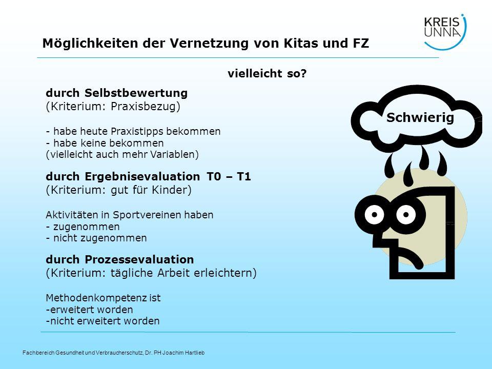 Fachbereich Gesundheit und Verbraucherschutz, Dr. PH Joachim Hartlieb Möglichkeiten der Vernetzung von Kitas und FZ Schwierig vielleicht so? durch Sel