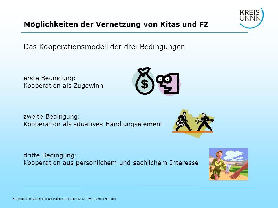 Fachbereich Gesundheit und Verbraucherschutz, Dr. PH Joachim Hartlieb Möglichkeiten der Vernetzung von Kitas und FZ Das Kooperationsmodell der drei Be