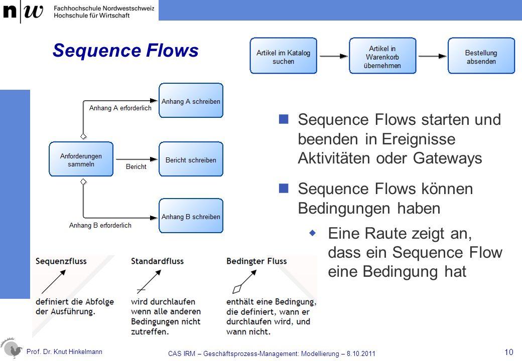 Prof. Dr. Knut Hinkelmann Sequence Flows Sequence Flows starten und beenden in Ereignisse Aktivitäten oder Gateways Sequence Flows können Bedingungen