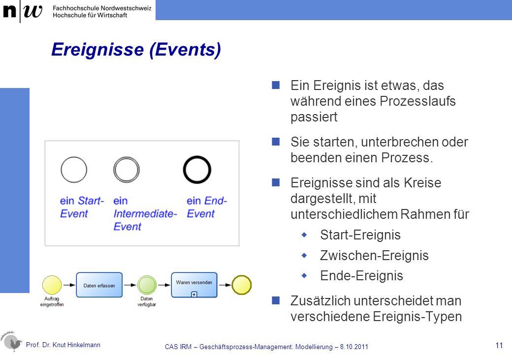 Prof. Dr. Knut Hinkelmann Ereignisse (Events) Ein Ereignis ist etwas, das während eines Prozesslaufs passiert Sie starten, unterbrechen oder beenden e