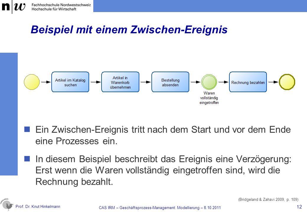Prof. Dr. Knut Hinkelmann Beispiel mit einem Zwischen-Ereignis Ein Zwischen-Ereignis tritt nach dem Start und vor dem Ende eine Prozesses ein. In dies