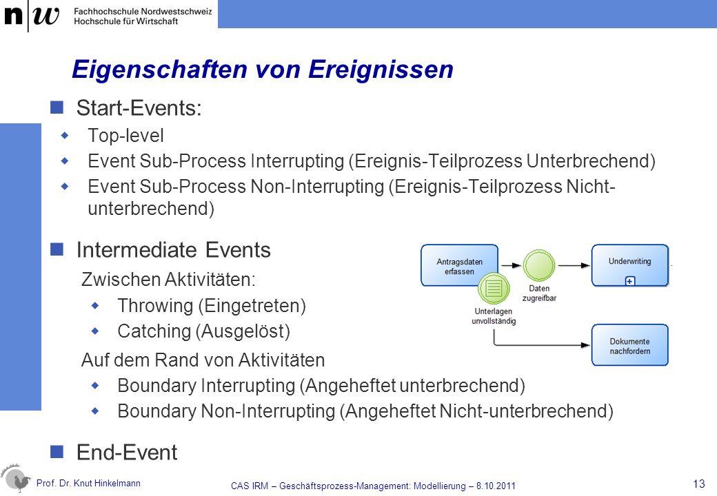 Prof. Dr. Knut Hinkelmann Eigenschaften von Ereignissen Start-Events: Top-level Event Sub-Process Interrupting (Ereignis-Teilprozess Unterbrechend) Ev