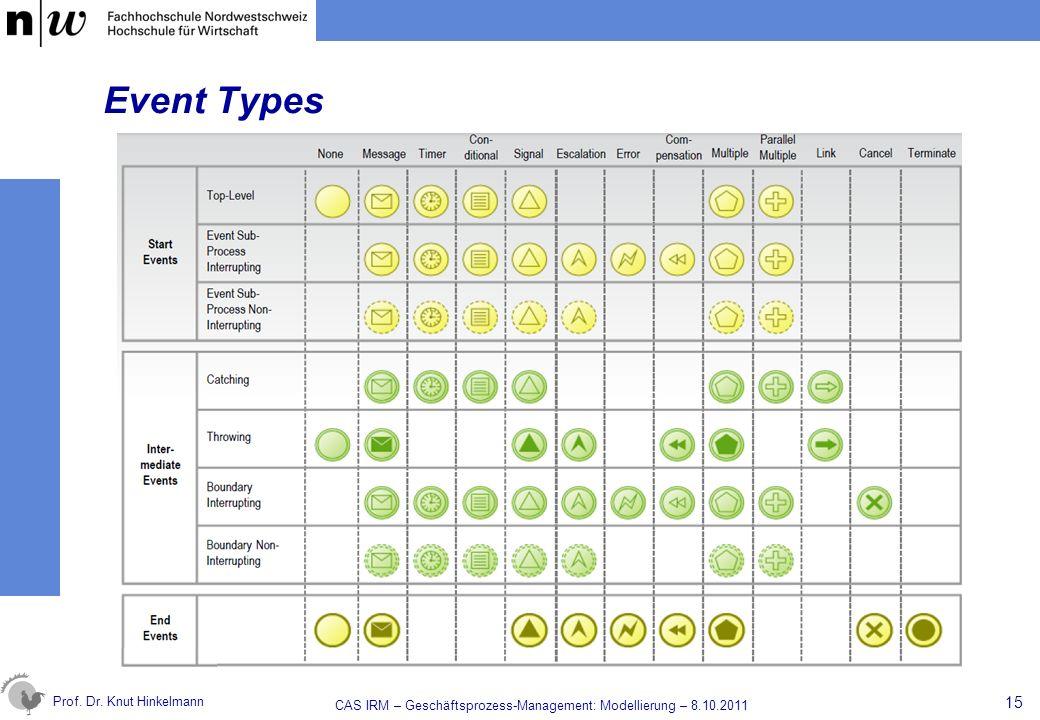 Prof. Dr. Knut Hinkelmann Event Types CAS IRM – Geschäftsprozess-Management: Modellierung – 8.10.2011 15