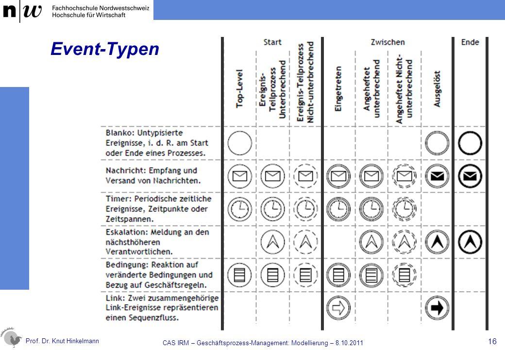 Prof. Dr. Knut Hinkelmann Event-Typen CAS IRM – Geschäftsprozess-Management: Modellierung – 8.10.2011 16