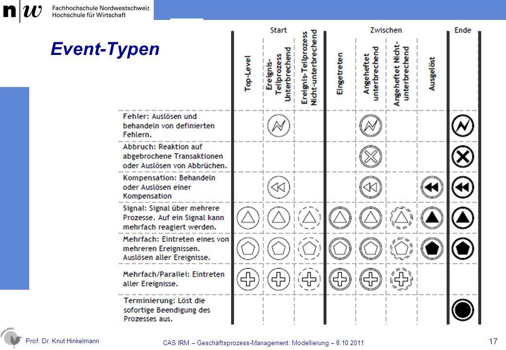 Prof. Dr. Knut Hinkelmann Event-Typen CAS IRM – Geschäftsprozess-Management: Modellierung – 8.10.2011 17