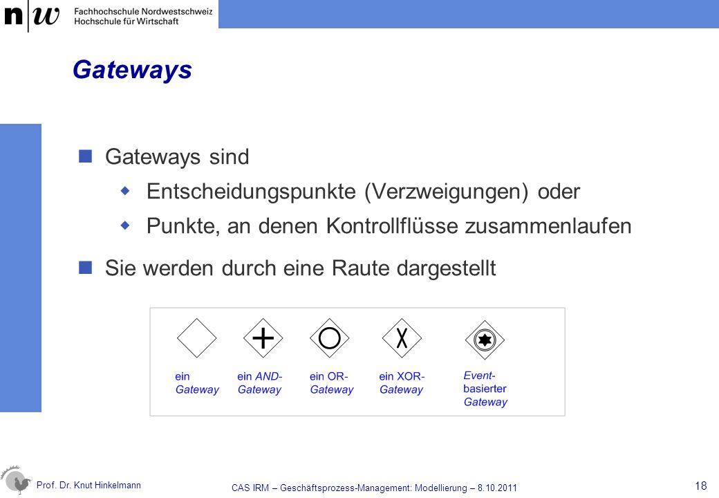 Prof. Dr. Knut Hinkelmann Gateways Gateways sind Entscheidungspunkte (Verzweigungen) oder Punkte, an denen Kontrollflüsse zusammenlaufen Sie werden du