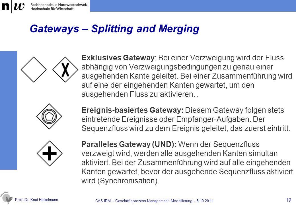Prof. Dr. Knut Hinkelmann Gateways – Splitting and Merging Exklusives Gateway: Bei einer Verzweigung wird der Fluss abhängig von Verzweigungsbedingung