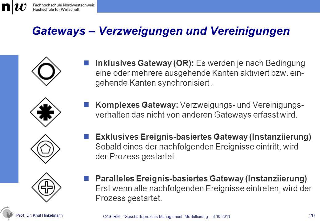 Prof. Dr. Knut Hinkelmann Gateways – Verzweigungen und Vereinigungen Inklusives Gateway (OR): Es werden je nach Bedingung eine oder mehrere ausgehende