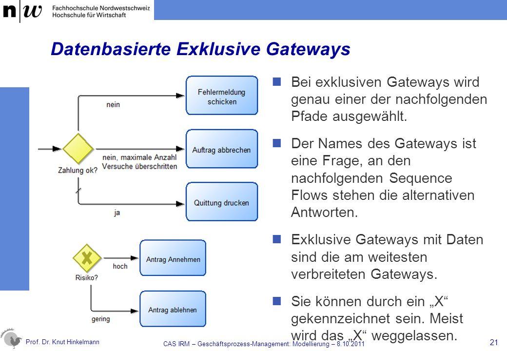 Prof. Dr. Knut Hinkelmann Datenbasierte Exklusive Gateways Bei exklusiven Gateways wird genau einer der nachfolgenden Pfade ausgewählt. Der Names des
