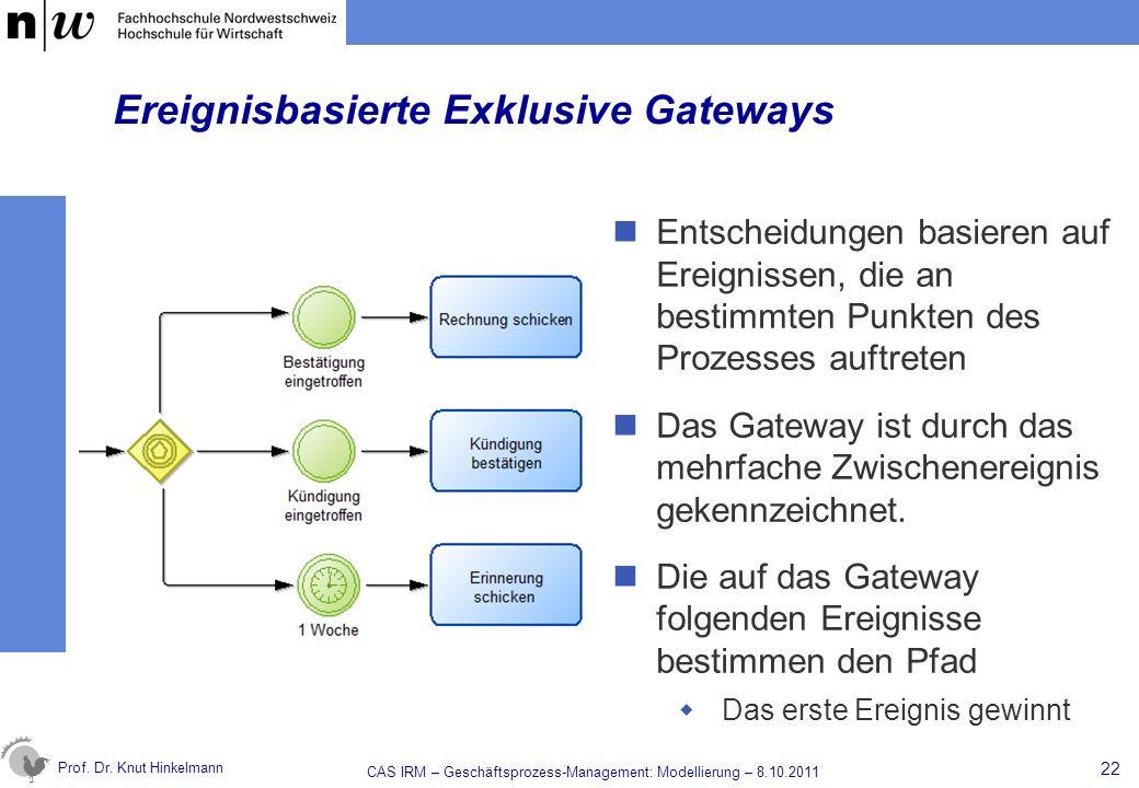 Prof. Dr. Knut Hinkelmann Ereignisbasierte Exklusive Gateways Entscheidungen basieren auf Ereignissen, die an bestimmten Punkten des Prozesses auftret