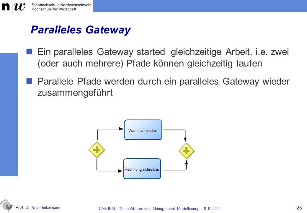 Prof. Dr. Knut Hinkelmann Paralleles Gateway Ein paralleles Gateway started gleichzeitige Arbeit, i.e. zwei (oder auch mehrere) Pfade können gleichzei