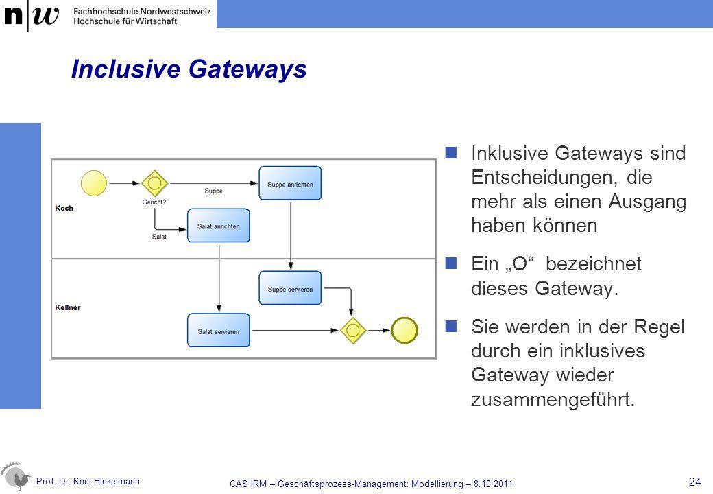 Prof. Dr. Knut Hinkelmann Inclusive Gateways Inklusive Gateways sind Entscheidungen, die mehr als einen Ausgang haben können Ein O bezeichnet dieses G