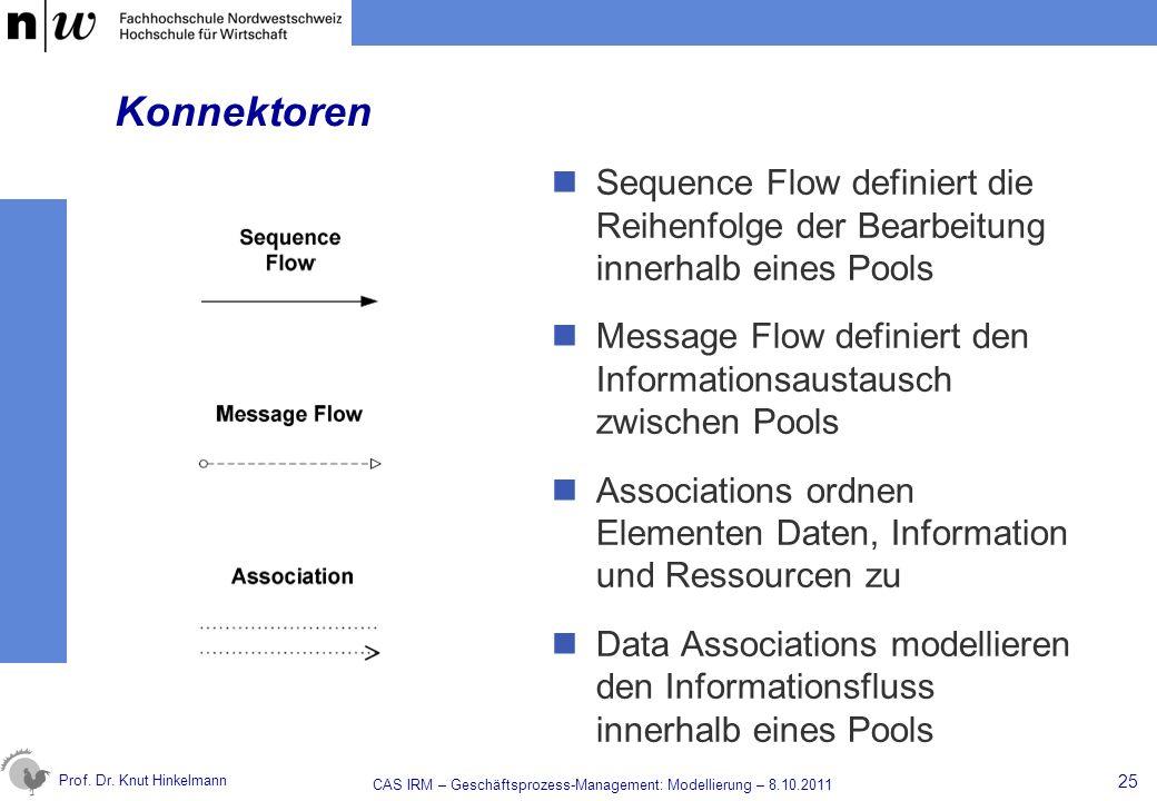 Prof. Dr. Knut Hinkelmann Konnektoren Sequence Flow definiert die Reihenfolge der Bearbeitung innerhalb eines Pools Message Flow definiert den Informa