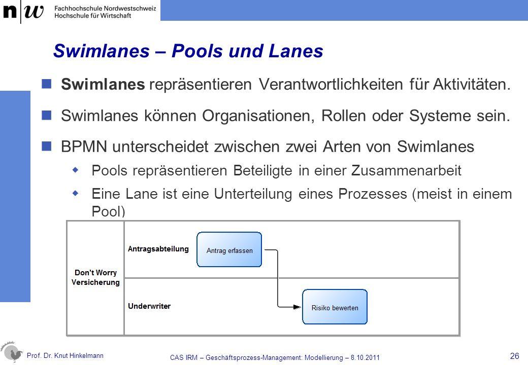 Prof. Dr. Knut Hinkelmann Swimlanes – Pools und Lanes Swimlanes repräsentieren Verantwortlichkeiten für Aktivitäten. Swimlanes können Organisationen,