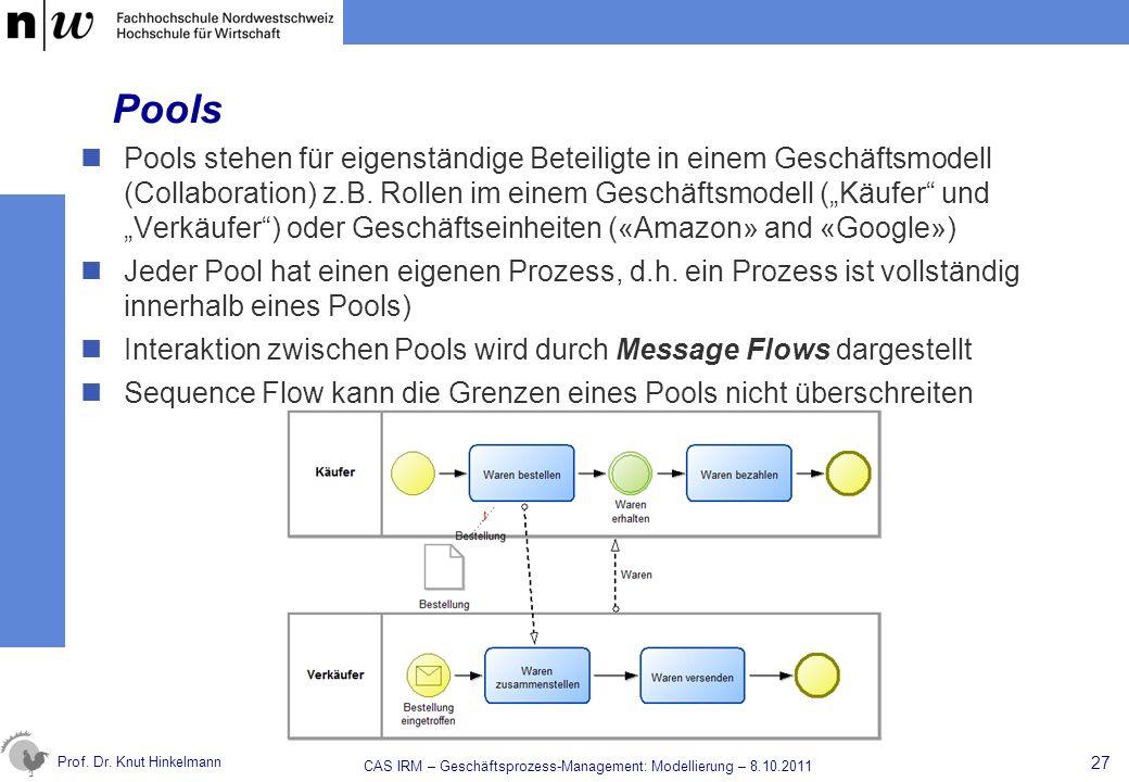 Prof. Dr. Knut Hinkelmann Pools Pools stehen für eigenständige Beteiligte in einem Geschäftsmodell (Collaboration) z.B. Rollen im einem Geschäftsmodel