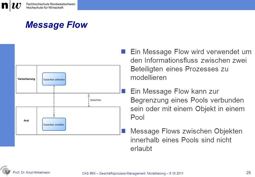Prof. Dr. Knut Hinkelmann Message Flow Ein Message Flow wird verwendet um den Informationsfluss zwischen zwei Beteiligten eines Prozesses zu modellier