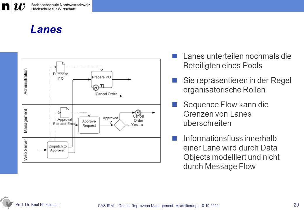 Prof. Dr. Knut Hinkelmann Lanes Lanes unterteilen nochmals die Beteiligten eines Pools Sie repräsentieren in der Regel organisatorische Rollen Sequenc
