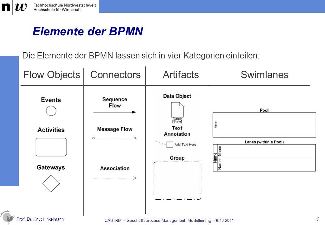 Prof. Dr. Knut Hinkelmann Elemente der BPMN Flow ObjectsConnectorsArtifactsSwimlanes Die Elemente der BPMN lassen sich in vier Kategorien einteilen: C