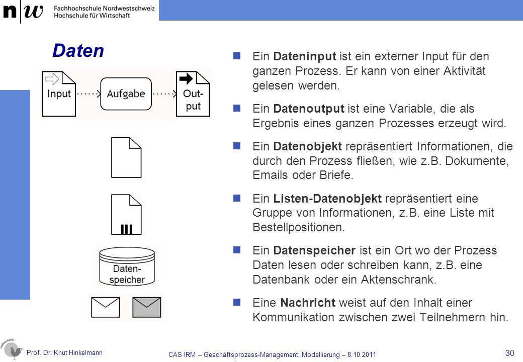 Prof. Dr. Knut Hinkelmann Daten Ein Dateninput ist ein externer Input für den ganzen Prozess. Er kann von einer Aktivität gelesen werden. Ein Datenout