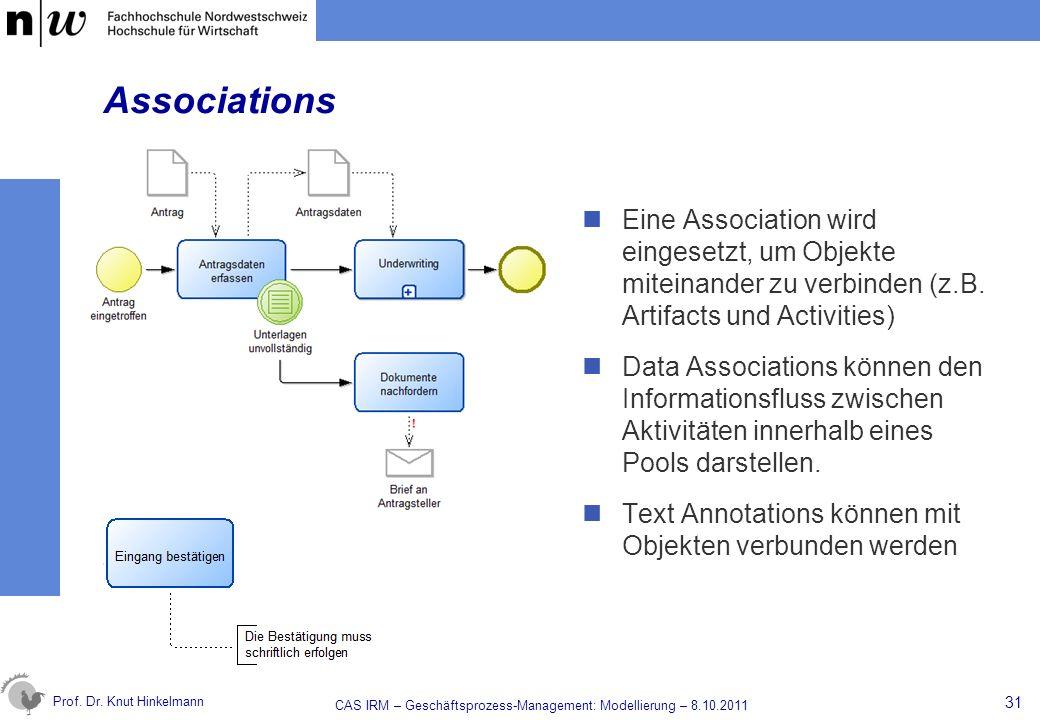 Prof. Dr. Knut Hinkelmann Associations Eine Association wird eingesetzt, um Objekte miteinander zu verbinden (z.B. Artifacts und Activities) Data Asso