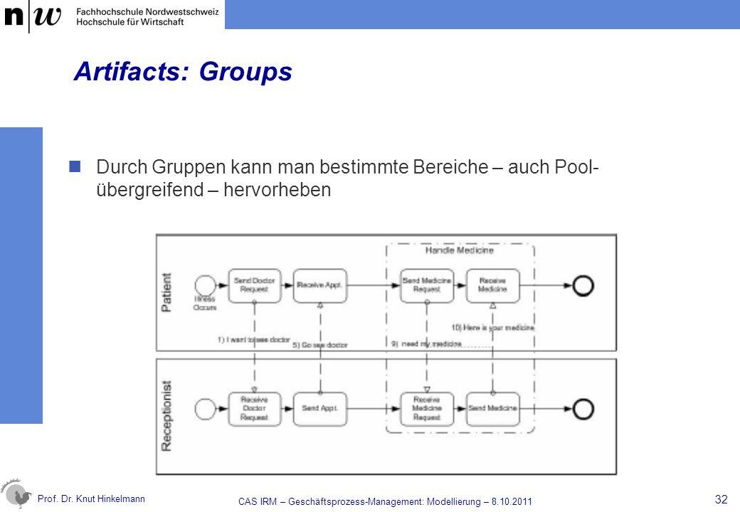 Prof. Dr. Knut Hinkelmann Artifacts: Groups Durch Gruppen kann man bestimmte Bereiche – auch Pool- übergreifend – hervorheben CAS IRM – Geschäftsproze