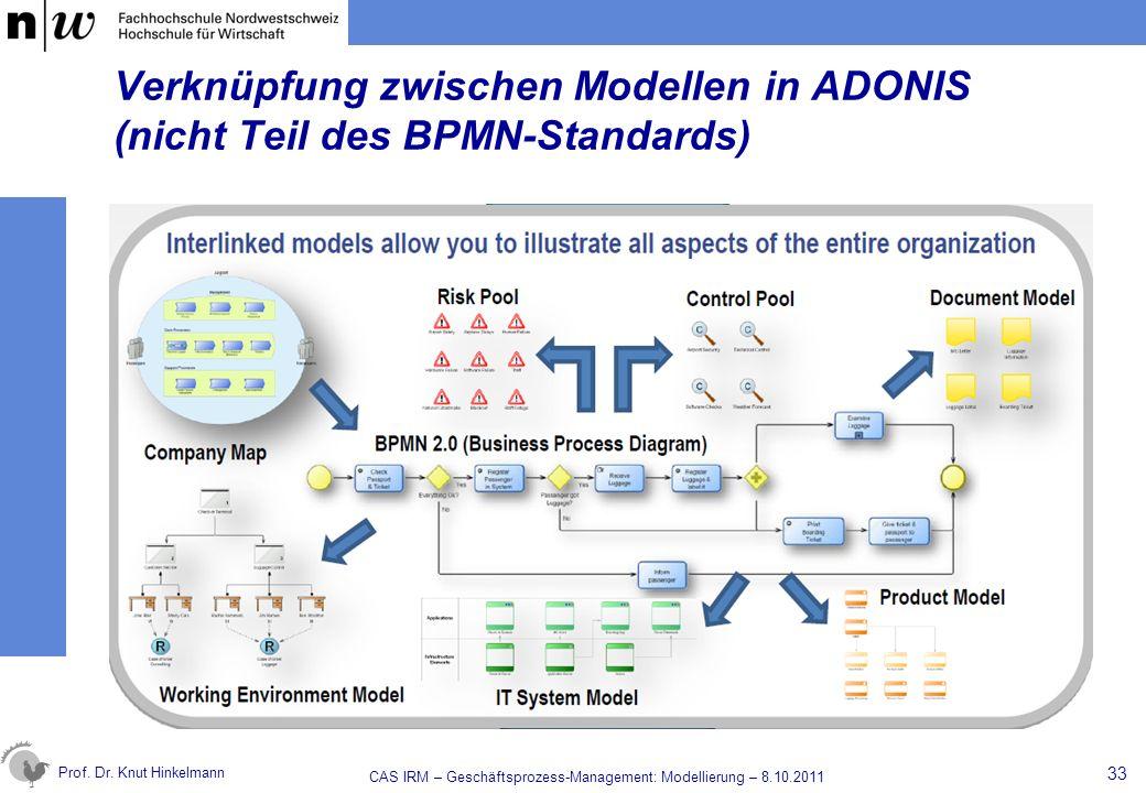 Prof. Dr. Knut Hinkelmann Verknüpfung zwischen Modellen in ADONIS (nicht Teil des BPMN-Standards) CAS IRM – Geschäftsprozess-Management: Modellierung
