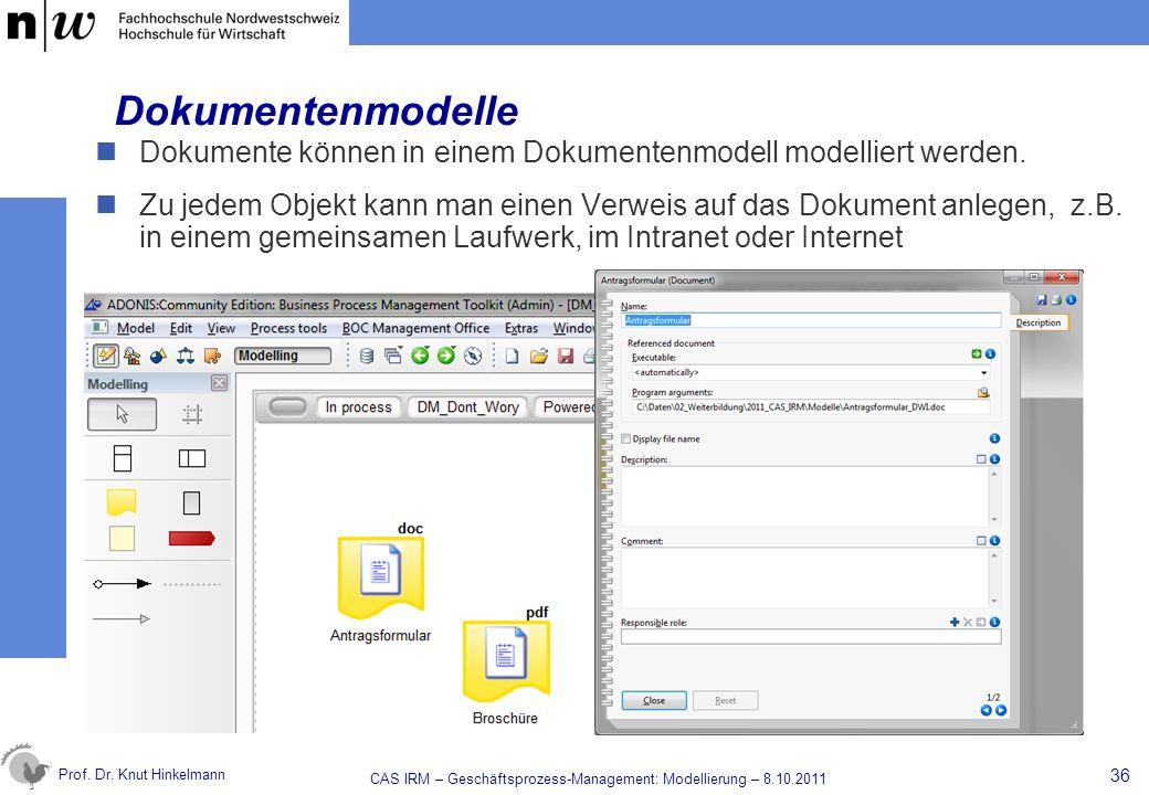 Prof. Dr. Knut Hinkelmann Dokumentenmodelle Dokumente können in einem Dokumentenmodell modelliert werden. Zu jedem Objekt kann man einen Verweis auf d
