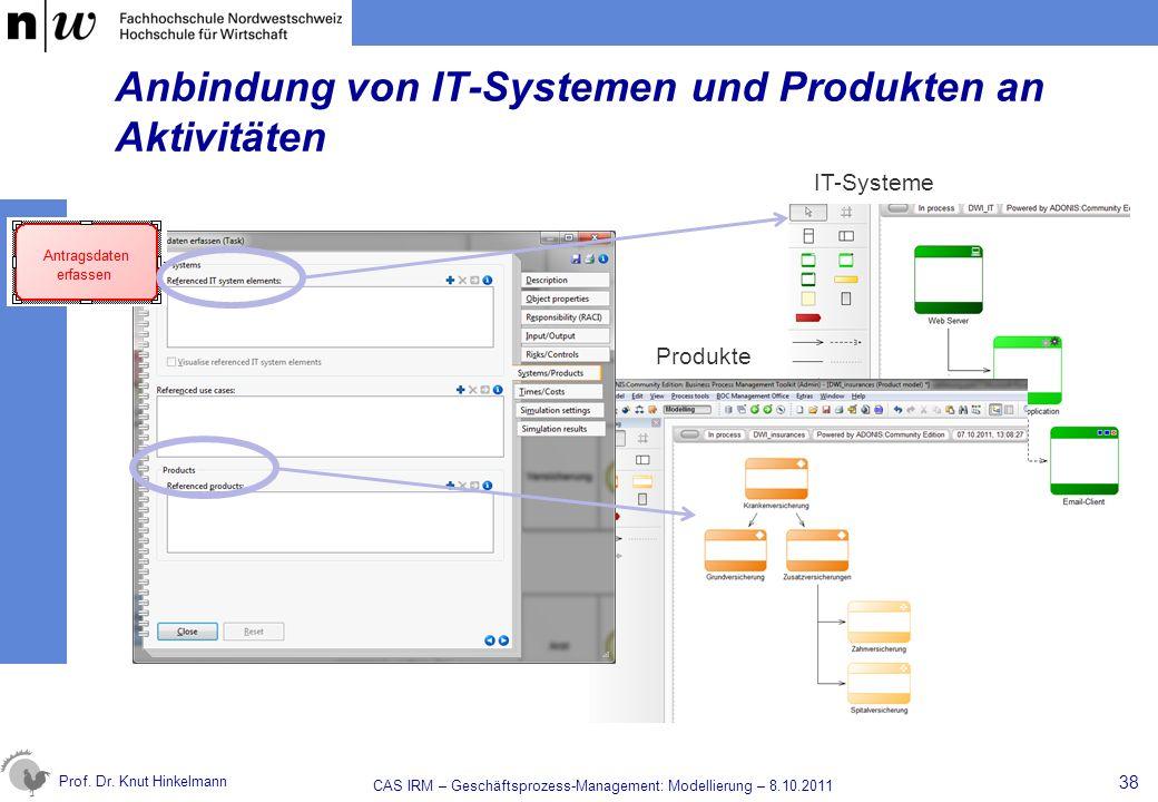 Prof. Dr. Knut Hinkelmann Anbindung von IT-Systemen und Produkten an Aktivitäten IT-Systeme Produkte CAS IRM – Geschäftsprozess-Management: Modellieru