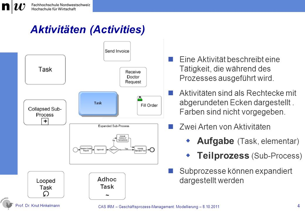 Prof. Dr. Knut Hinkelmann Aktivitäten (Activities) Eine Aktivität beschreibt eine Tätigkeit, die während des Prozesses ausgeführt wird. Aktivitäten si