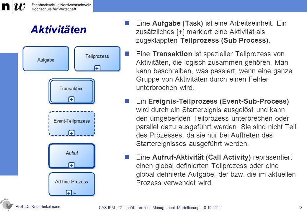 Prof. Dr. Knut Hinkelmann Aktivitäten Eine Aufgabe (Task) ist eine Arbeitseinheit. Ein zusätzliches [+] markiert eine Aktivität als zugeklappten Teilp